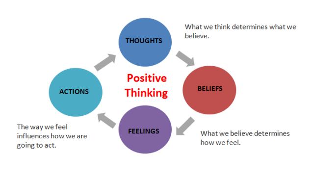 Depression: How to Challenge Negative Thinking Depression: How to Challenge Negative Thinking new photo